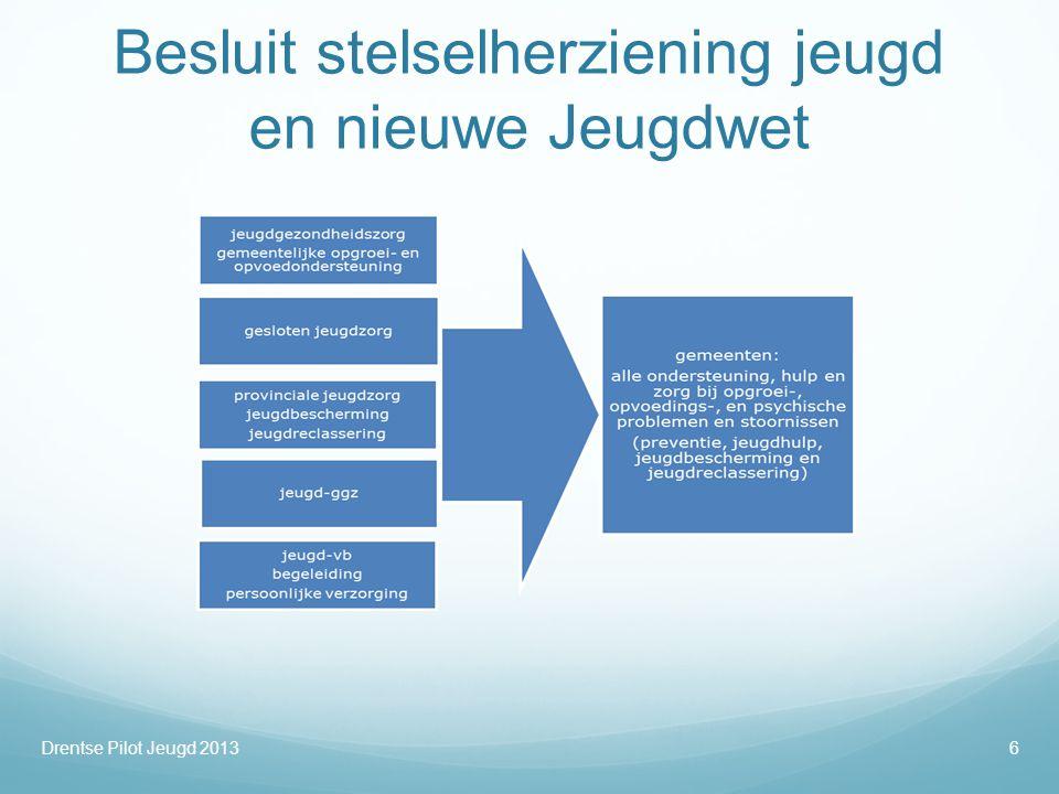 Doelen stelselherziening Jeugd  Inhoudelijk (transformatie)  Van zorg veraf naar preventie, ondersteuning en zorg dichtbij  Van complexe naar eenvoudige zorg  Van verkokerde naar integrale aanpak  Bestuurlijk (transitie)  Verantwoordelijkheid van VWS, provincies, en zorgverzekeraars naar gemeenten  In samenhang met andere stelsel wijzigingen  Financieel  Bundeling financieringsstromen  Harmonisatie bekostigingssystemen  Bezuiniging/ombuiging Drentse Pilot Jeugd 20137