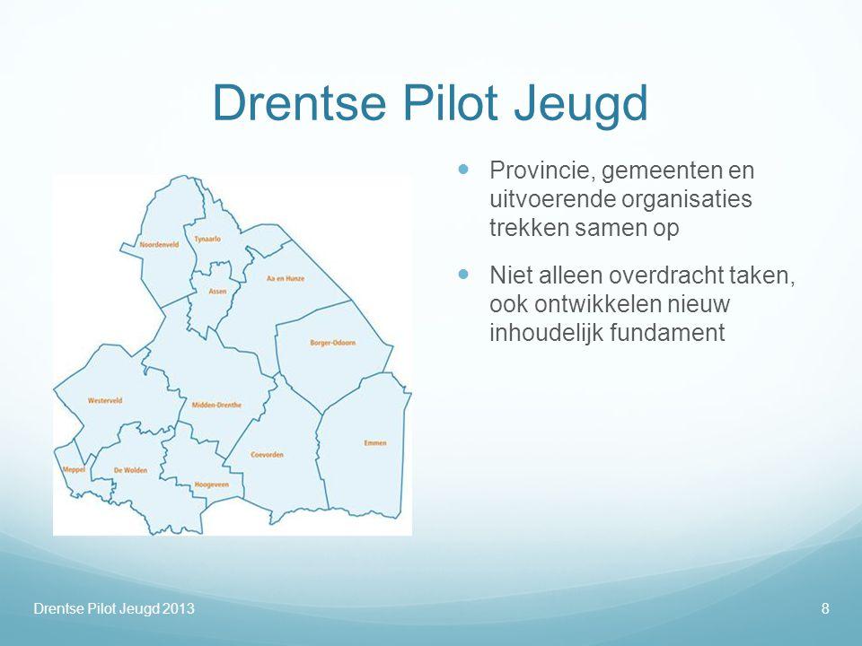 Drentse Pilot Jeugd  Provincie, gemeenten en uitvoerende organisaties trekken samen op  Niet alleen overdracht taken, ook ontwikkelen nieuw inhoudel