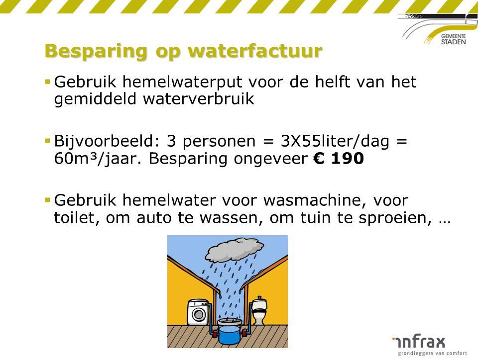 Besparing op waterfactuur  Gebruik hemelwaterput voor de helft van het gemiddeld waterverbruik  Bijvoorbeeld: 3 personen = 3X55liter/dag = 60m³/jaar