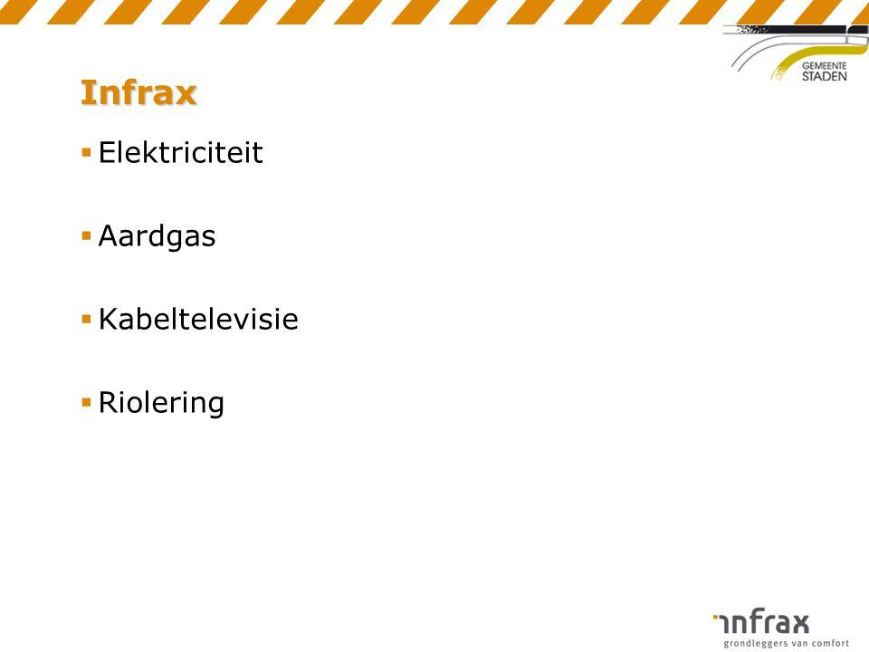 Infrax  Elektriciteit  Aardgas  Kabeltelevisie  Riolering