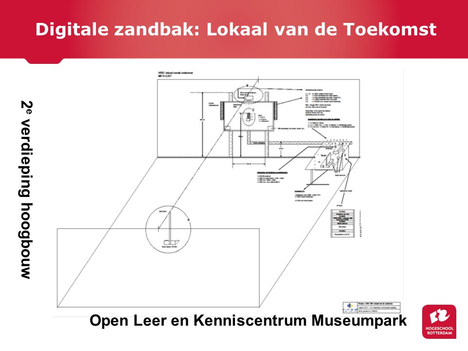 Digitale zandbak: Lokaal van de Toekomst 2 e verdieping hoogbouw Open Leer en Kenniscentrum Museumpark