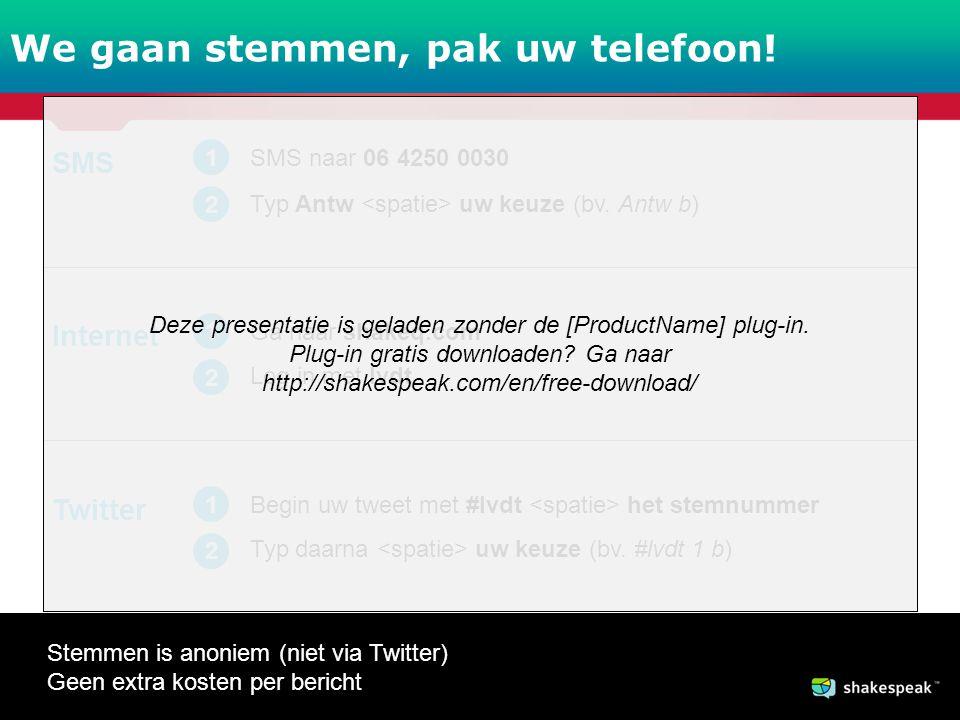 www.shakespeak.com SMS 1 2 SMS naar 06 4250 0030 Typ Antw uw keuze (bv.
