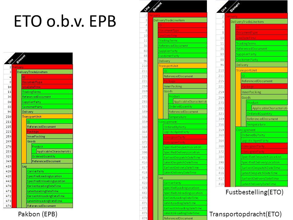 ETO o.b.v. EPB Fustbestelling(ETO) Pakbon (EPB)Transportopdracht(ETO)