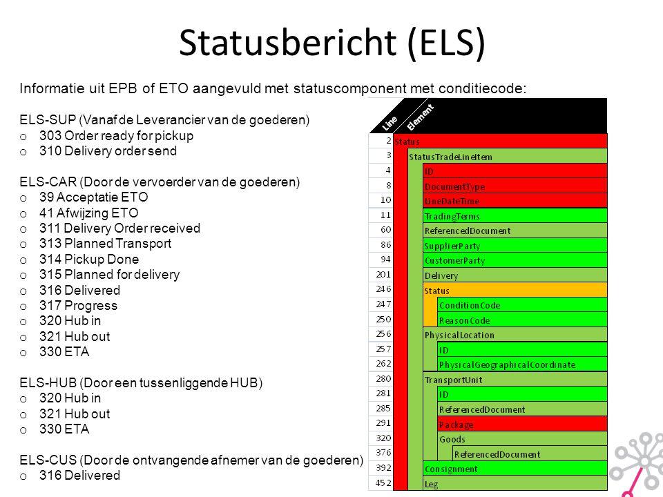Informatie uit EPB of ETO aangevuld met statuscomponent met conditiecode: ELS-SUP (Vanaf de Leverancier van de goederen) o 303 Order ready for pickup