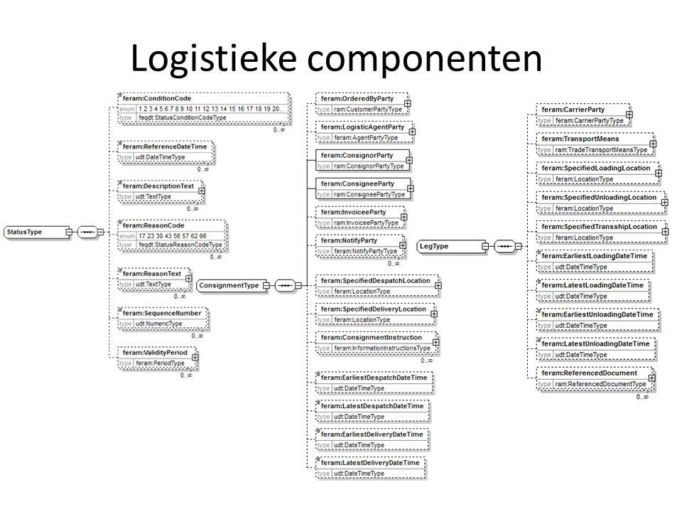 Logistieke componenten