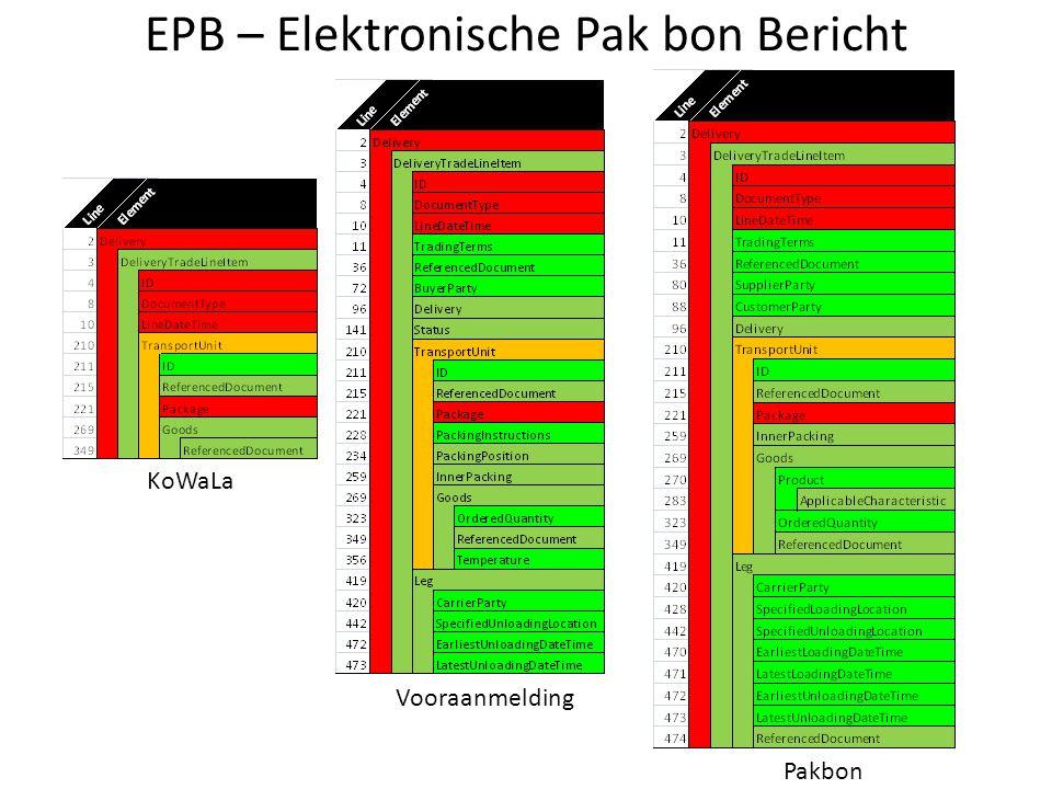 EPB – Elektronische Pak bon Bericht Pakbon Vooraanmelding KoWaLa