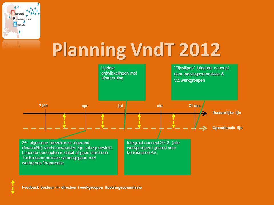 Planning VndT 2012 1 jan aprjulokt 31 dec Fijnslijpen integraal concept door toetsingscommissie & VZ werkgroepen Integraal concept 2013 (alle werkgroepen) gereed voor kennisname AV.
