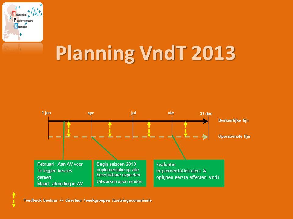 Planning VndT 2013 1 jan aprjulokt Februari : Aan AV voor te leggen keuzes te leggen keuzesgereed.
