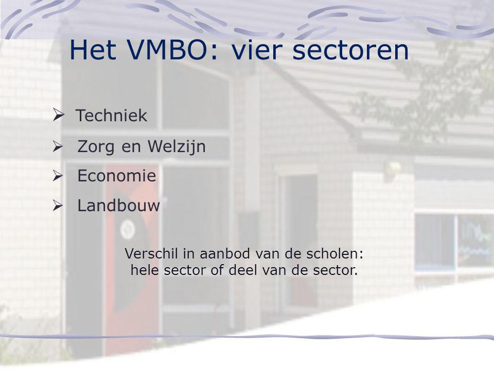 Het VMBO: Vier richtingen VMBO Basis •Na basisvorming veel praktijk •Beroepsvorming •Doorstroom naar laagste niveau MBO Kader •Combinatie van denken e