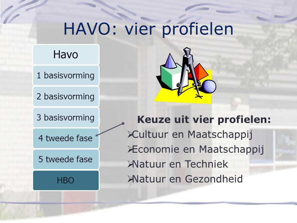  Techniek  Zorg en Welzijn  Economie  Landbouw Het VMBO: vier sectoren Verschil in aanbod van de scholen: hele sector of deel van de sector.
