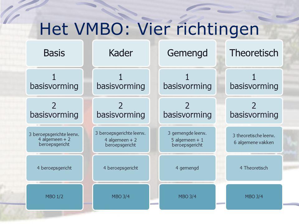 Het VMBO: Vier richtingen Basis 1 basisvorming 2 basisvorming 3 beroepsgerichte leerw.