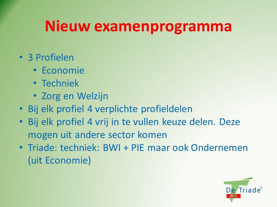 Nieuw examenprogramma • 3 Profielen • Economie • Techniek • Zorg en Welzijn • Bij elk profiel 4 verplichte profieldelen • Bij elk profiel 4 vrij in te