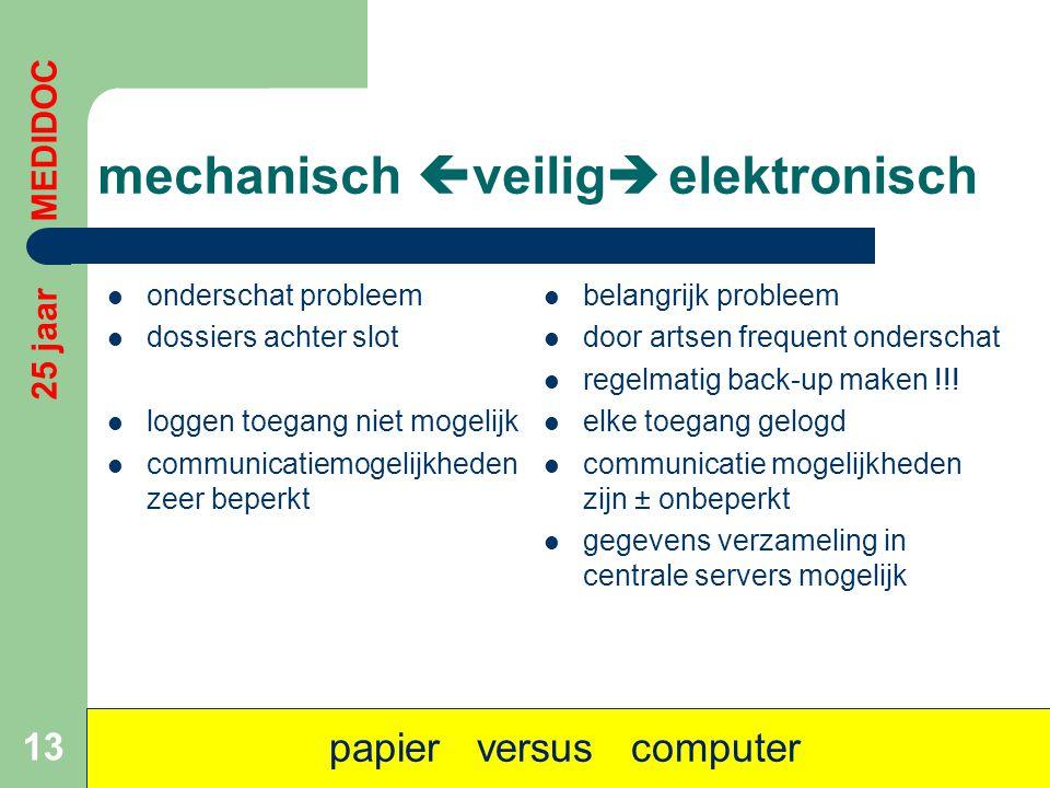 mechanisch  veilig  elektronisch  onderschat probleem  dossiers achter slot  loggen toegang niet mogelijk  communicatiemogelijkheden zeer beperk
