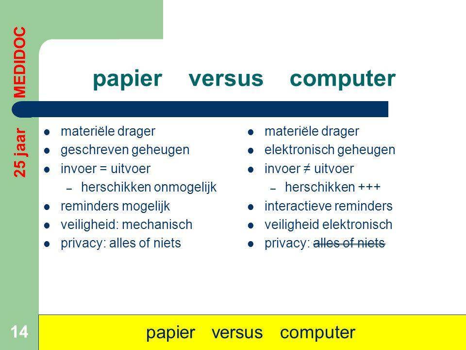papier versus computer  materiële drager  geschreven geheugen  invoer = uitvoer – herschikken onmogelijk  reminders mogelijk  veiligheid: mechani