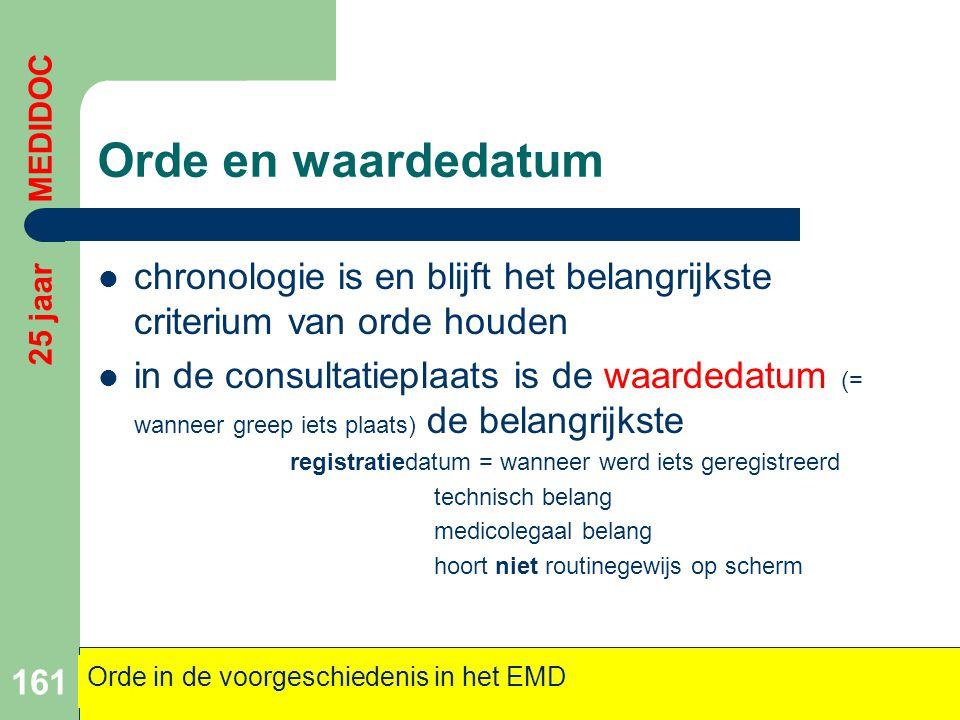 Orde en waardedatum  chronologie is en blijft het belangrijkste criterium van orde houden  in de consultatieplaats is de waardedatum (= wanneer gree