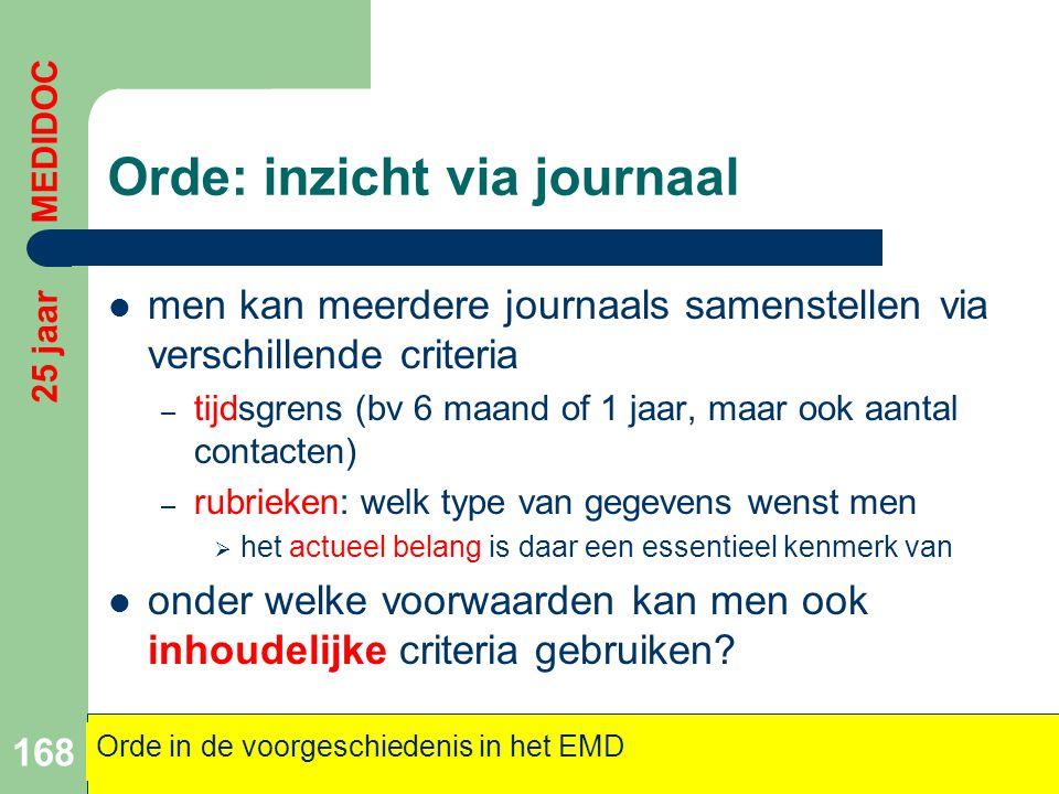 Orde: inzicht via journaal  men kan meerdere journaals samenstellen via verschillende criteria – tijdsgrens (bv 6 maand of 1 jaar, maar ook aantal co