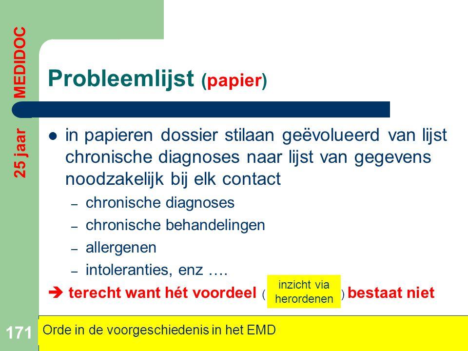 Probleemlijst (papier)  in papieren dossier stilaan geëvolueerd van lijst chronische diagnoses naar lijst van gegevens noodzakelijk bij elk contact –