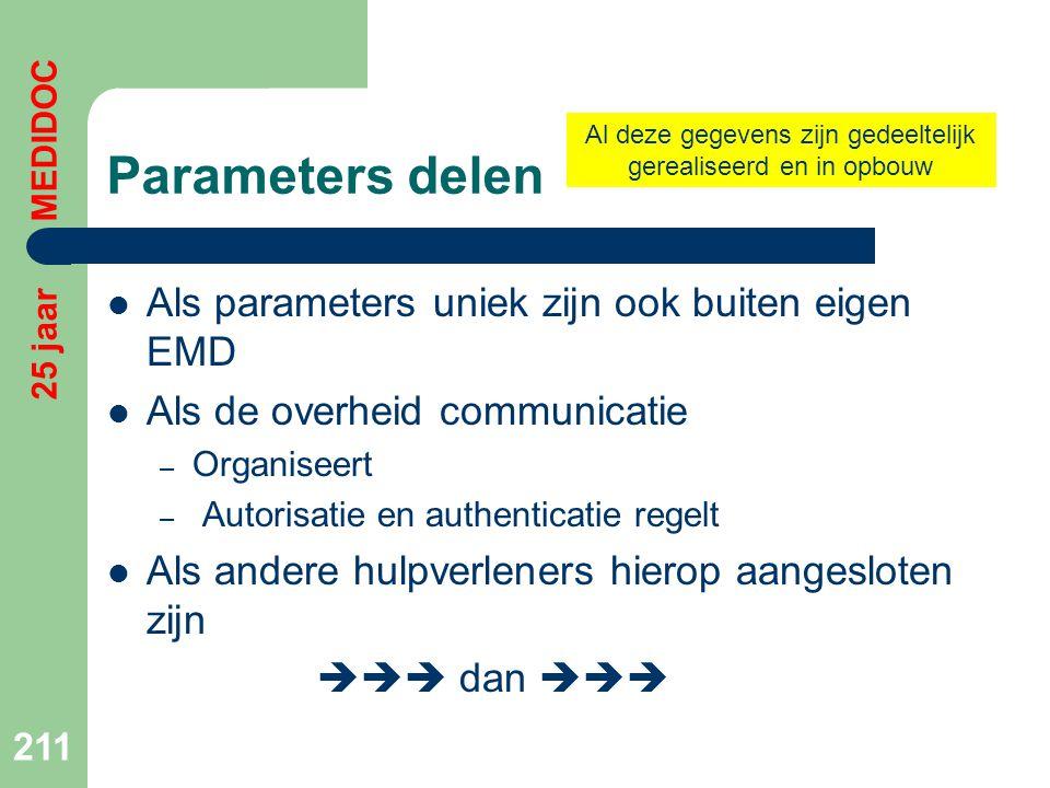 Parameters delen  Als parameters uniek zijn ook buiten eigen EMD  Als de overheid communicatie – Organiseert – Autorisatie en authenticatie regelt 