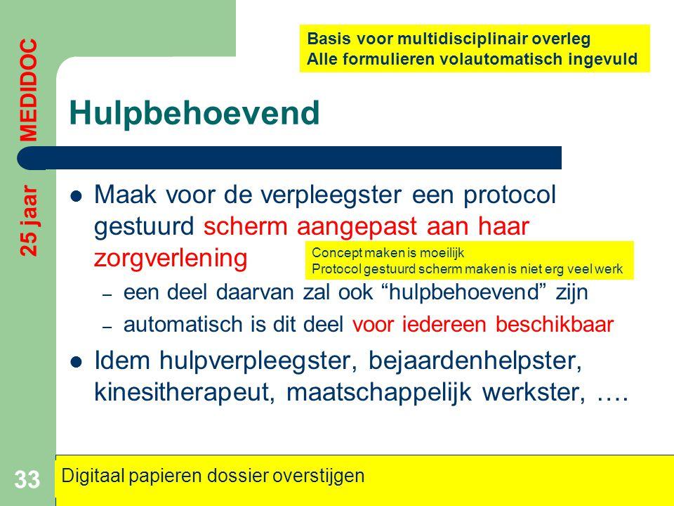Hulpbehoevend 33 25 jaar MEDIDOC Digitaal papieren dossier overstijgen  Maak voor de verpleegster een protocol gestuurd scherm aangepast aan haar zor