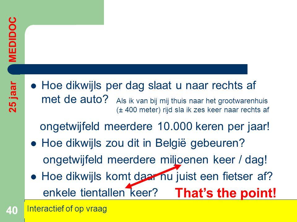  Hoe dikwijls per dag slaat u naar rechts af met de auto? ongetwijfeld meerdere 10.000 keren per jaar!  Hoe dikwijls zou dit in België gebeuren? ong