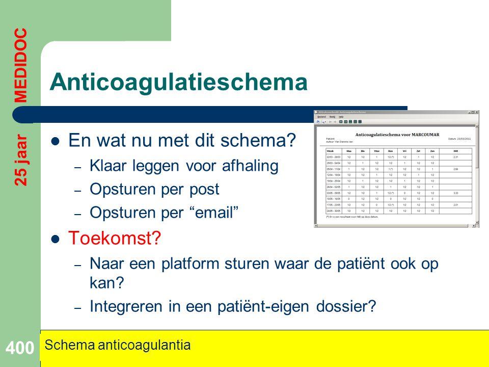 """Anticoagulatieschema  En wat nu met dit schema? – Klaar leggen voor afhaling – Opsturen per post – Opsturen per """"email""""  Toekomst? – Naar een platfo"""