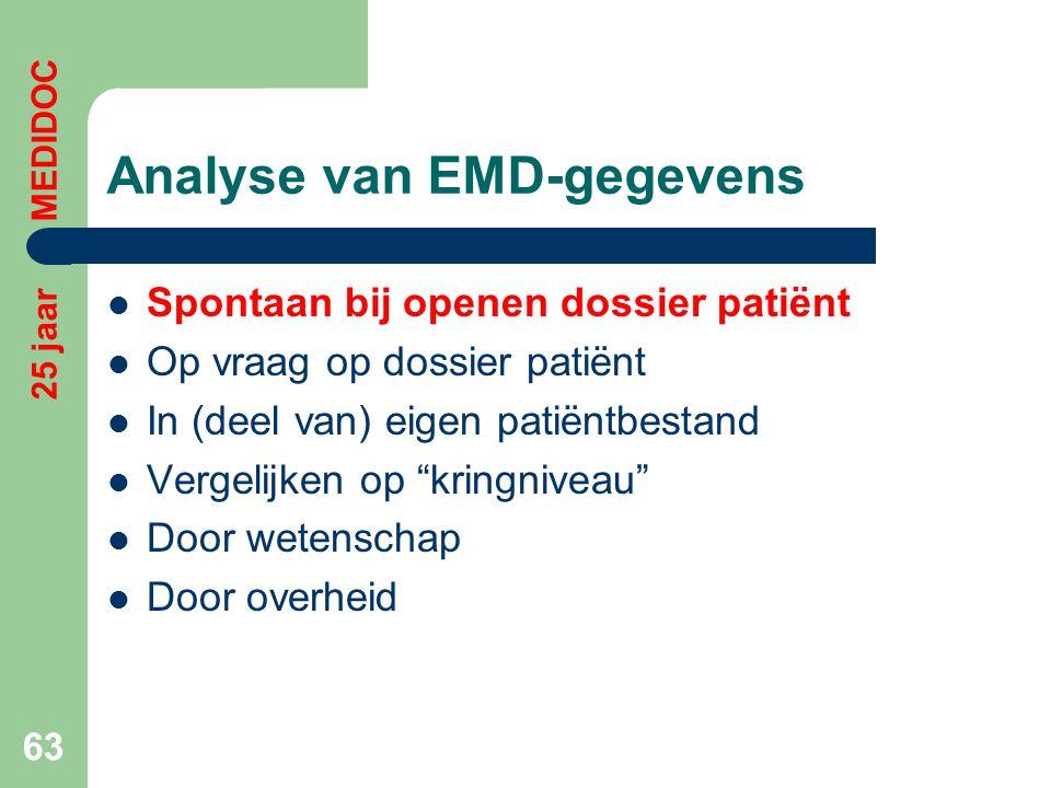 """Analyse van EMD-gegevens  Spontaan bij openen dossier patiënt  Op vraag op dossier patiënt  In (deel van) eigen patiëntbestand  Vergelijken op """"kr"""