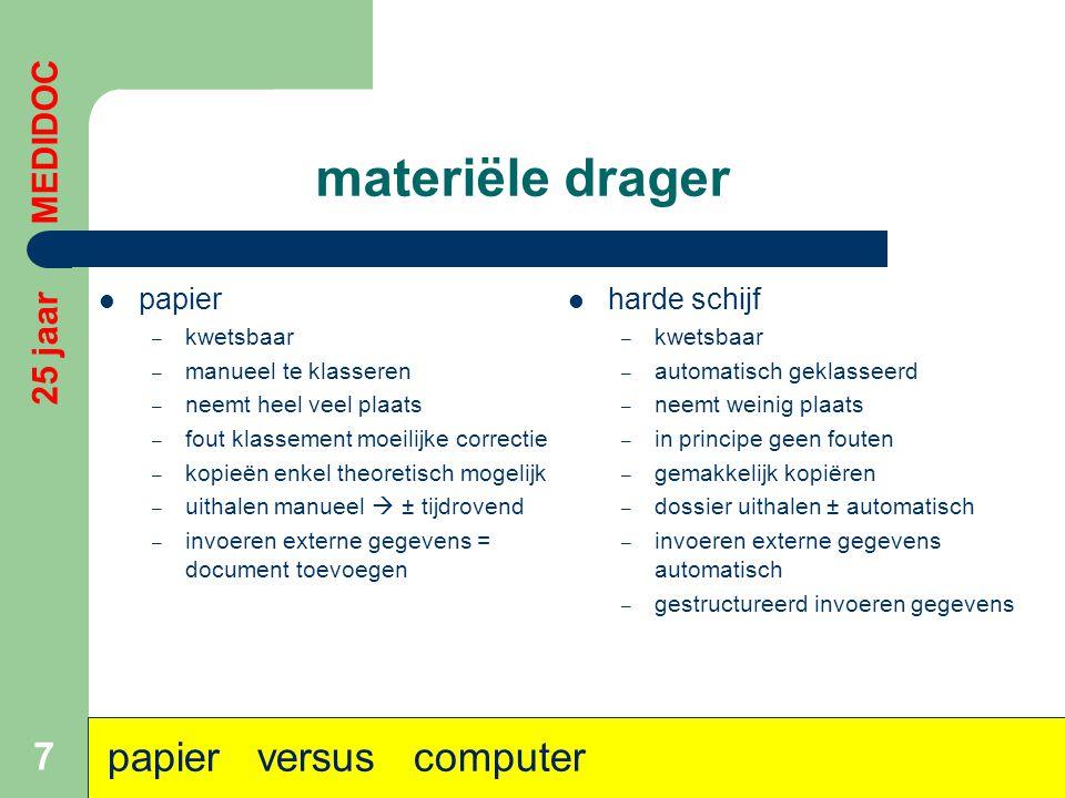 materiële drager  papier – kwetsbaar – manueel te klasseren – neemt heel veel plaats – fout klassement moeilijke correctie – kopieën enkel theoretisc