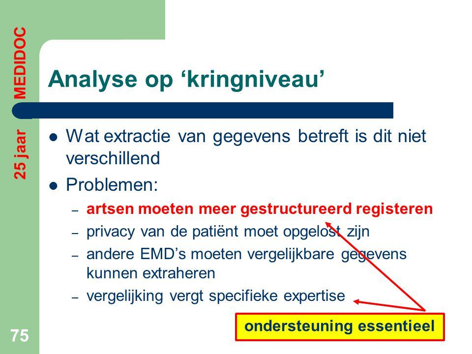 Analyse op 'kringniveau'  Wat extractie van gegevens betreft is dit niet verschillend  Problemen: – artsen moeten meer gestructureerd registeren – p