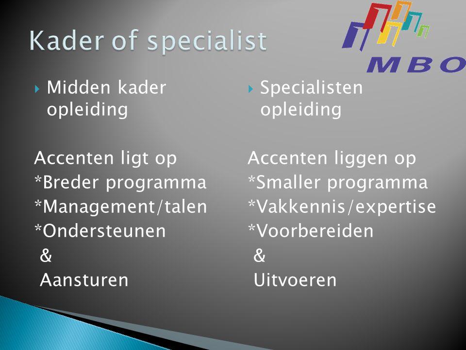  Midden kader opleiding Accenten ligt op *Breder programma *Management/talen *Ondersteunen & Aansturen  Specialisten opleiding Accenten liggen op *Smaller programma *Vakkennis/expertise *Voorbereiden & Uitvoeren