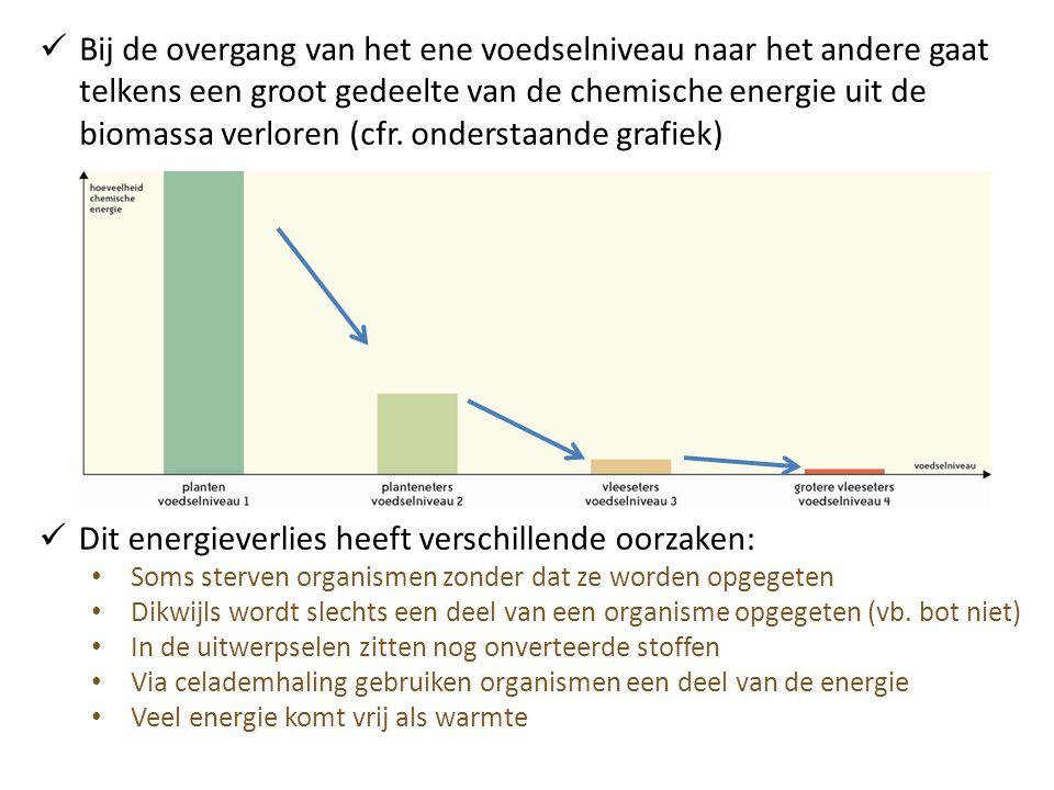  Bij de overgang van het ene voedselniveau naar het andere gaat telkens een groot gedeelte van de chemische energie uit de biomassa verloren (cfr. on