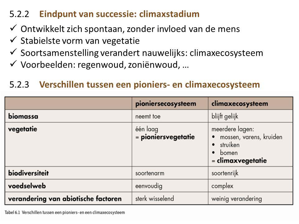 5.2.2Eindpunt van successie: climaxstadium  Ontwikkelt zich spontaan, zonder invloed van de mens  Stabielste vorm van vegetatie  Soortsamenstelling