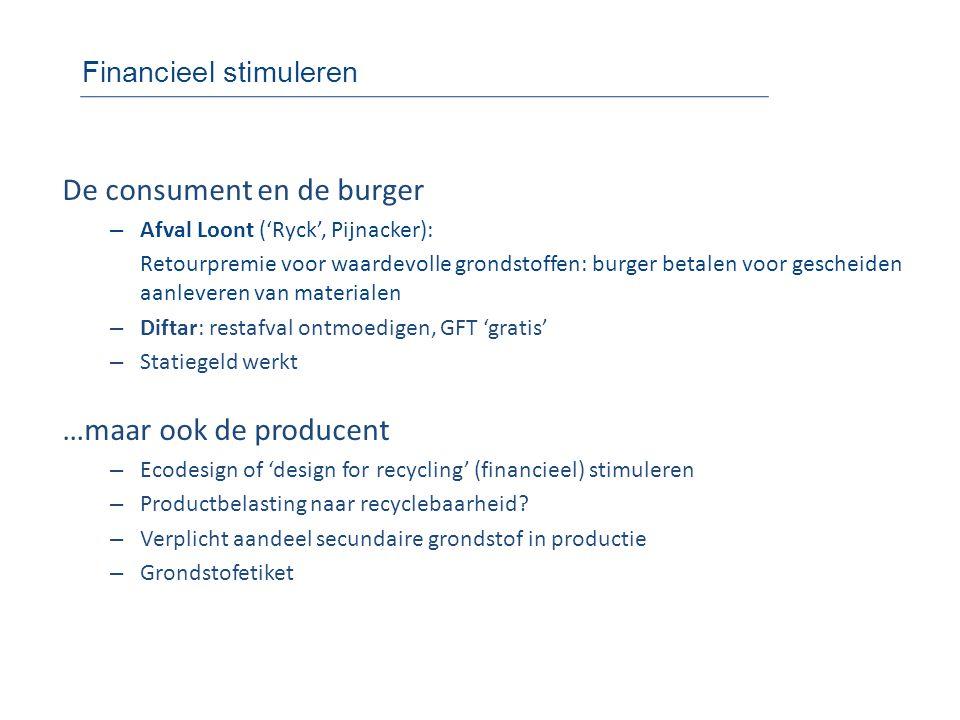 Financieel stimuleren De consument en de burger – Afval Loont ('Ryck', Pijnacker): Retourpremie voor waardevolle grondstoffen: burger betalen voor ges