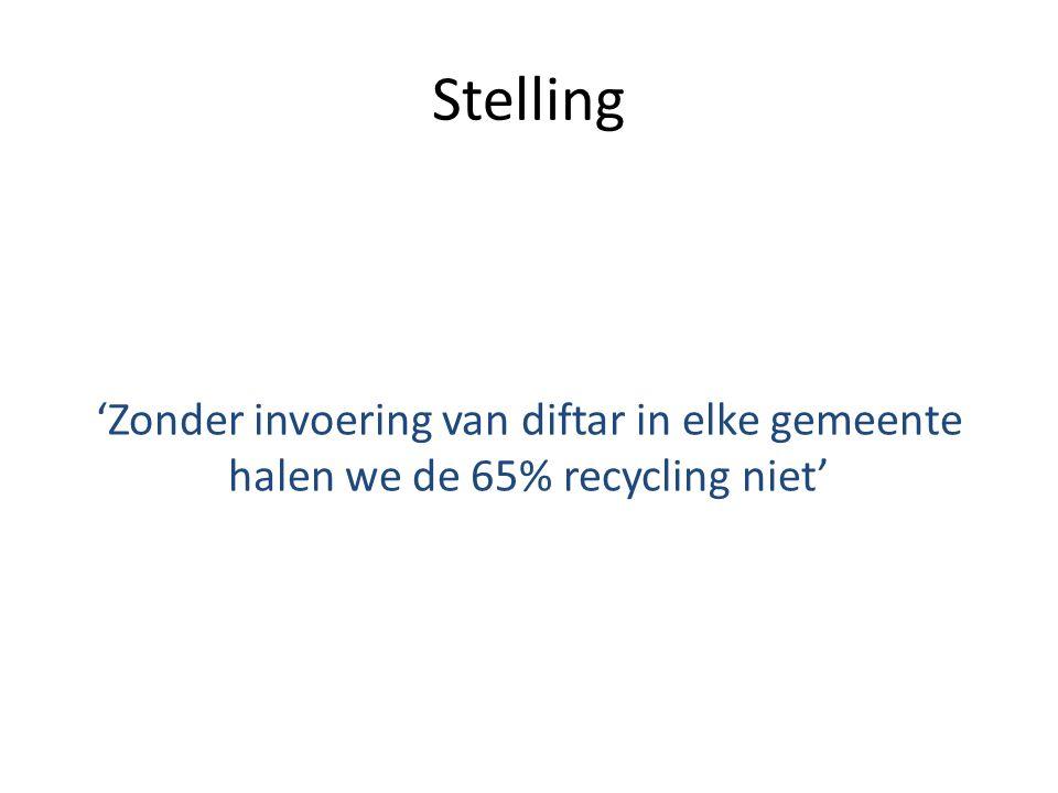 Stelling 'Zonder invoering van diftar in elke gemeente halen we de 65% recycling niet'