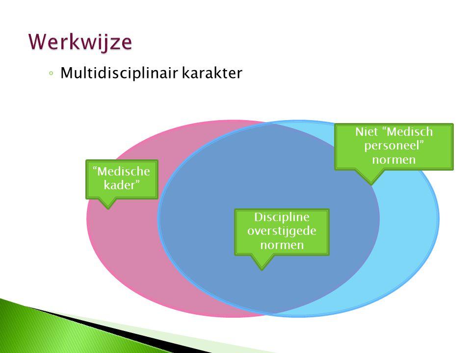 """◦ Multidisciplinair karakter """"Medische kader"""" Niet """"Medisch personeel"""" normen Discipline overstijgede normen"""