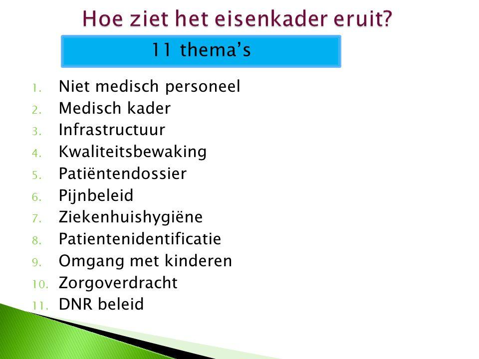 1. Niet medisch personeel 2. Medisch kader 3. Infrastructuur 4. Kwaliteitsbewaking 5. Patiëntendossier 6. Pijnbeleid 7. Ziekenhuishygiëne 8. Patienten
