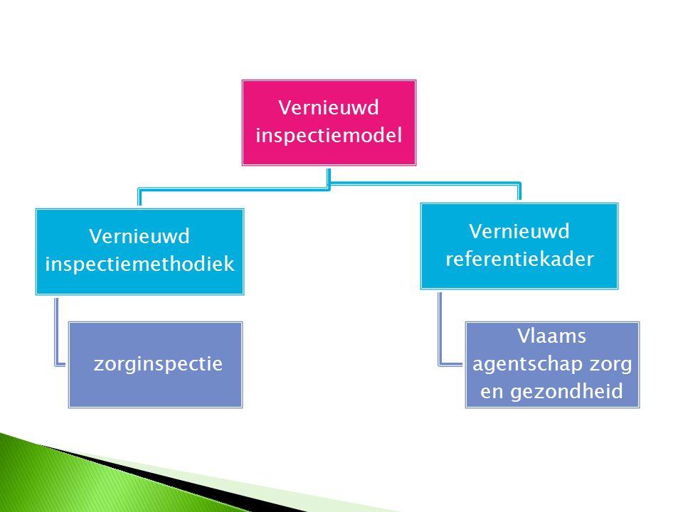 systeemtoezicht Kan het ziekenhuis kwaliteit waarborgen naar de toekomst.