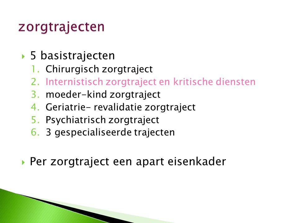  Totaal meer dan 100 eisen….voor IZ  Een aantal voorbeelden per thema, met relevantie naar medische praktijkvoering  Opgelet.