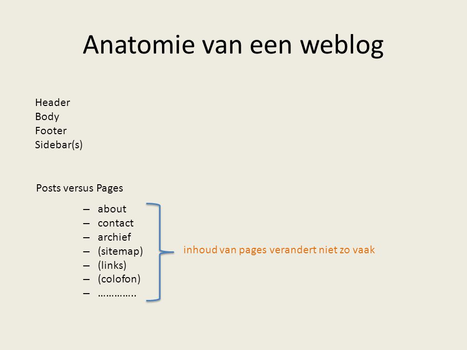 Anatomie van een weblog Header Body Footer Sidebar(s) Posts versus Pages –about –contact –archief –(sitemap) –(links) –(colofon) –………….. inhoud van pa