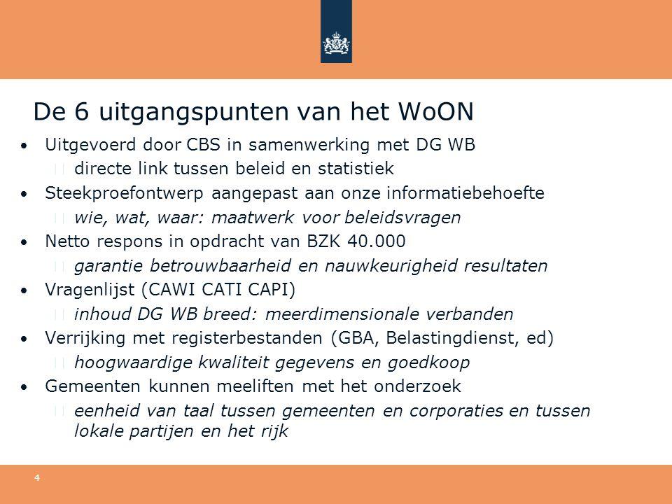 De 6 uitgangspunten van het WoON • Uitgevoerd door CBS in samenwerking met DG WB  directe link tussen beleid en statistiek • Steekproefontwerp aangep
