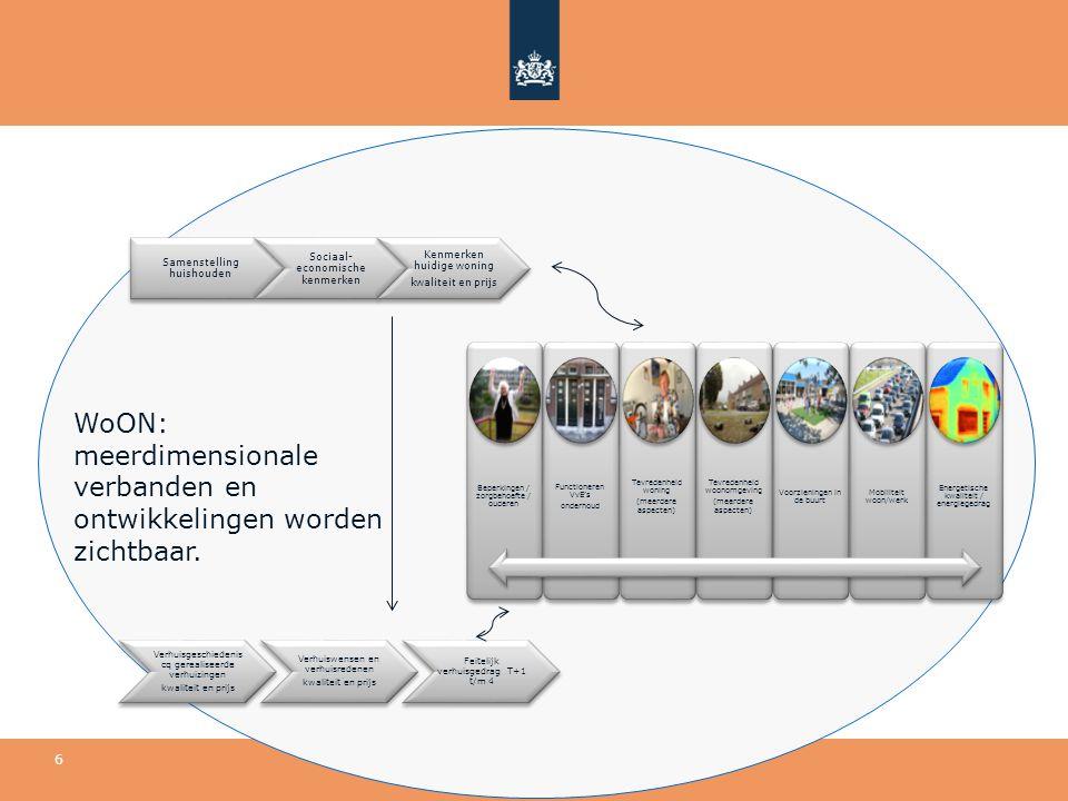 Samenstelling huishouden Sociaal- economische kenmerken Kenmerken huidige woning kwaliteit en prijs Verhuisgeschiedenis cq gerealiseerde verhuizingen