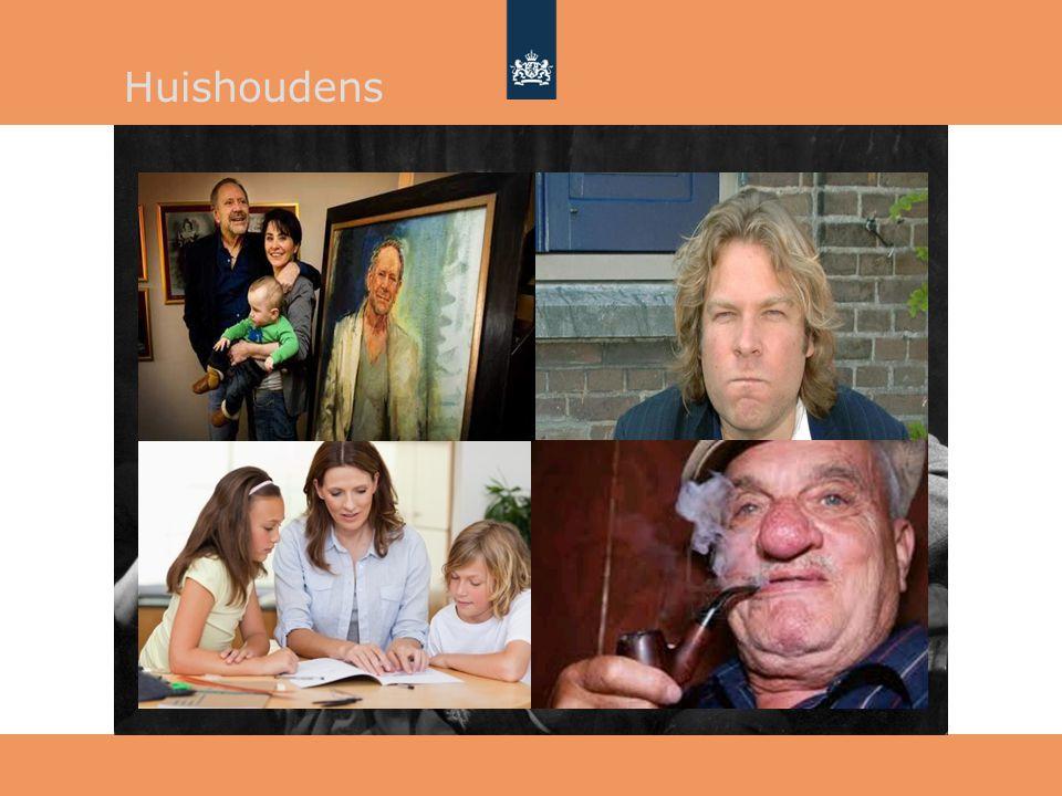 Restschuld: risicogroepen • Aflossingsvrije of (gedeeltelijk) aflossingsvrij • Huishoudens die de afgelopen 10 jaar hun woning gekocht hebben