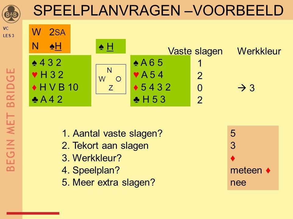 ♠ 4 3 2 ♥ H 3 2 ♦ H V B 10 ♣ A 4 2 ♠ A 6 5 ♥ A 5 4 ♦ 5 4 3 2 ♣ H 5 3 N W O Z 1.Aantal vaste slagen? 2. Tekort aan slagen 3. Werkkleur? 4. Speelplan? 5