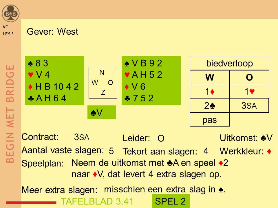 2♣2♣ 3 SA 1♦1♦1♥1♥ WO biedverloop ♠ 8 3 ♥ V 4 ♦ H B 10 4 2 ♣ A H 6 4 ♠ V B 9 2 ♥ A H 5 2 ♦ V 6 ♣ 7 5 2 pas Contract: Aantal vaste slagen: Speelplan: M