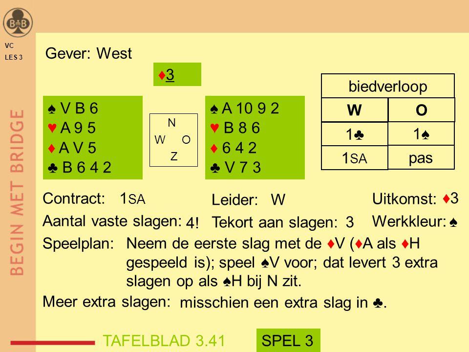1 SA pas 1♣1♣ 1♠1♠ WO biedverloop ♠ V B 6 ♥ A 9 5 ♦ A V 5 ♣ B 6 4 2 ♠ A 10 9 2 ♥ B 8 6 ♦ 6 4 2 ♣ V 7 3 Contract: Aantal vaste slagen: Speelplan: Meer