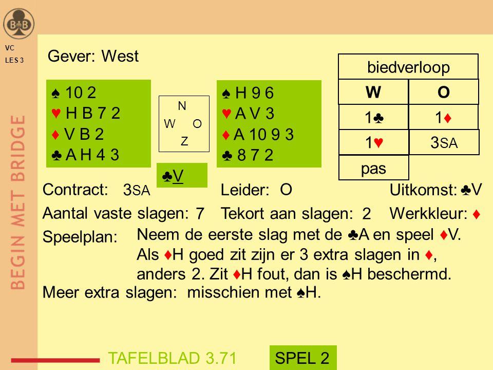 1♥1♥3 SA 1♣1♣1♦1♦ WO biedverloop ♠ 10 2 ♥ H B 7 2 ♦ V B 2 ♣ A H 4 3 ♠ H 9 6 ♥ A V 3 ♦ A 10 9 3 ♣ 8 7 2 Contract: Aantal vaste slagen: Speelplan: Meer