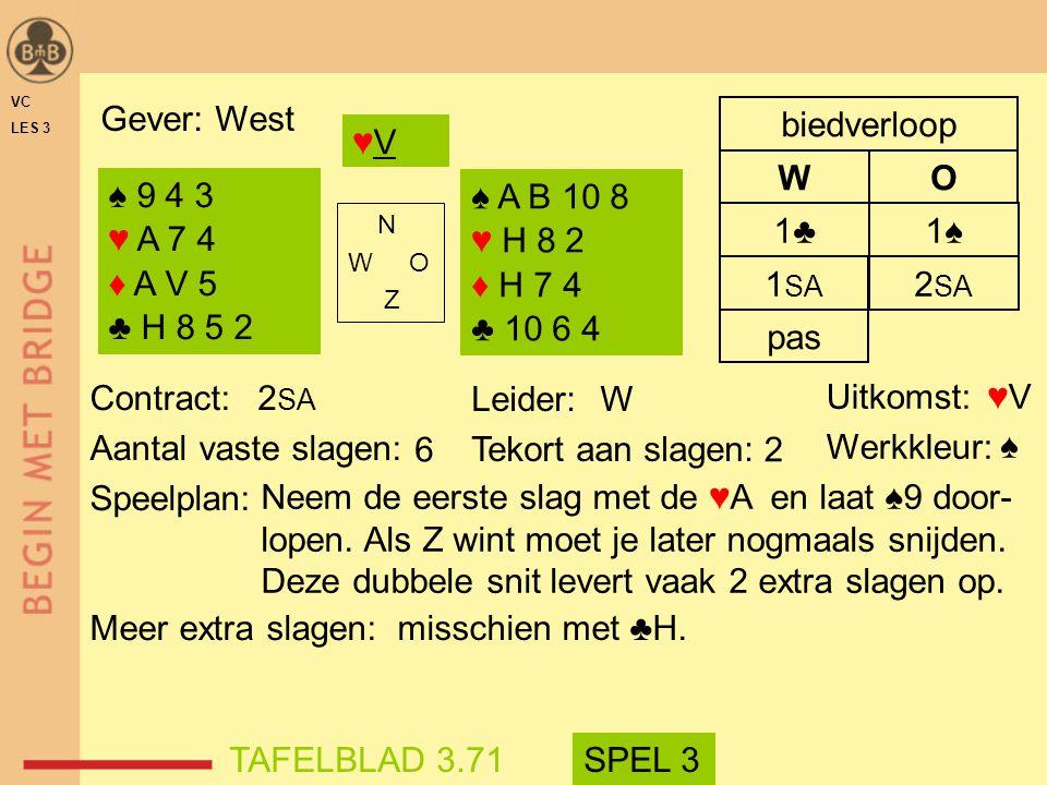 1 SA 2 SA 1♣1♣1♠1♠ WO biedverloop ♠ 9 4 3 ♥ A 7 4 ♦ A V 5 ♣ H 8 5 2 ♠ A B 10 8 ♥ H 8 2 ♦ H 7 4 ♣ 10 6 4 Contract: Aantal vaste slagen: Speelplan: Meer
