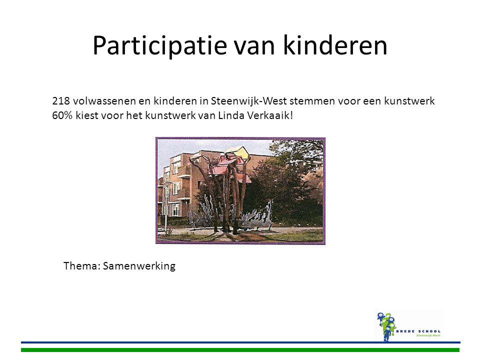 Participatie van kinderen 218 volwassenen en kinderen in Steenwijk-West stemmen voor een kunstwerk 60% kiest voor het kunstwerk van Linda Verkaaik! Th