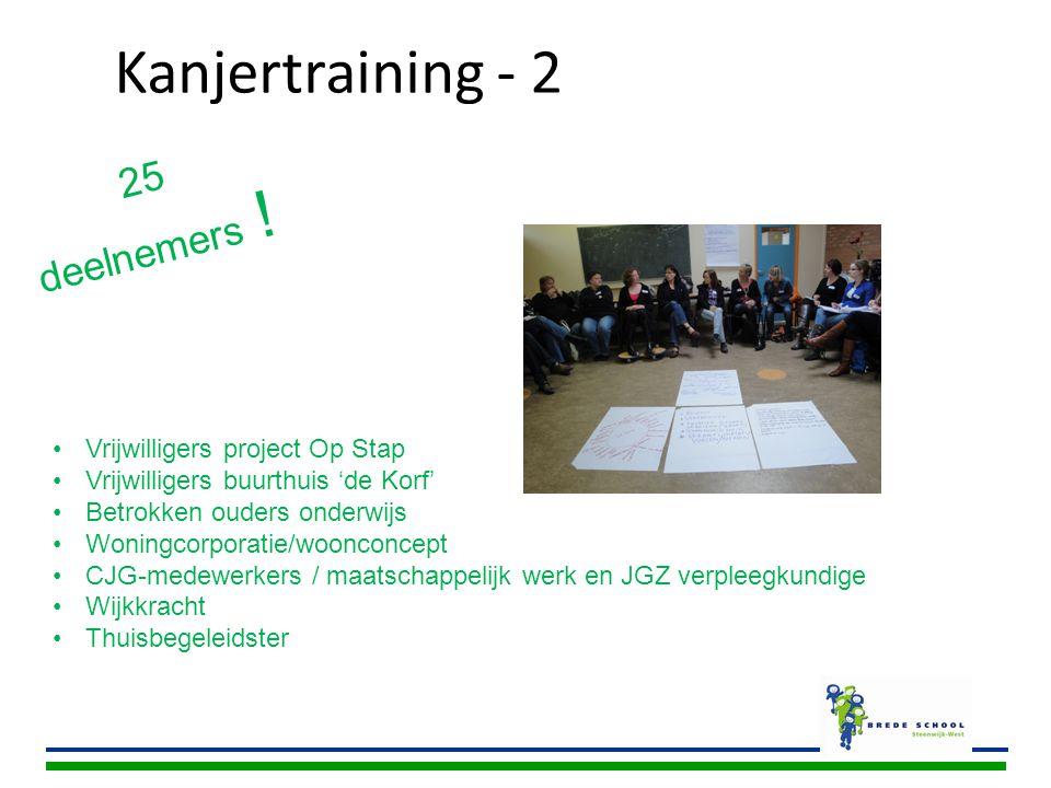 Kanjertraining - 2 •Vrijwilligers project Op Stap •Vrijwilligers buurthuis 'de Korf' •Betrokken ouders onderwijs •Woningcorporatie/woonconcept •CJG-me