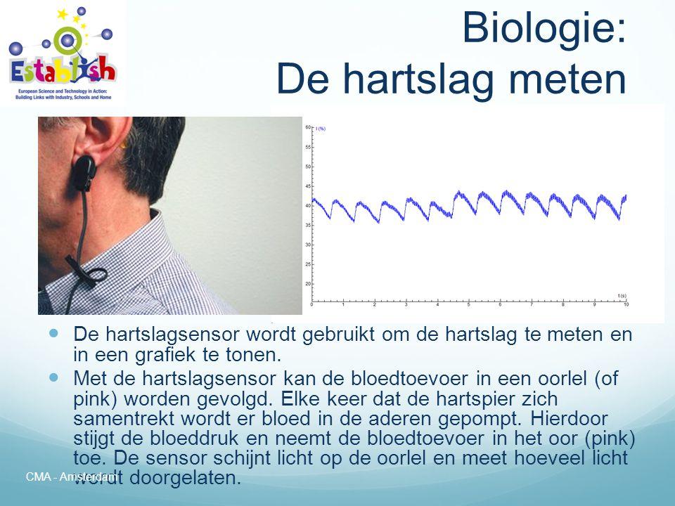Natuurkunde: Faseveranderingen  Waarnemen van het proces van faseverandering (van vloeistof naar vaste stof) bij de afkoeling van stearinezuur  Meten met de temperatuursensor CMA - Amsterdam