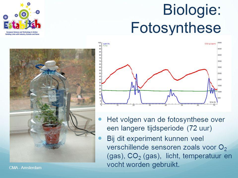 Natuurkunde: Verdamping van vloeistoffen  Waarnemen van het proces van afkoelen door verdamping van verschillende vloeistoffen (water, alcohol, ether)  Meten gebeurt met een temperatuursensor CMA - Amsterdam